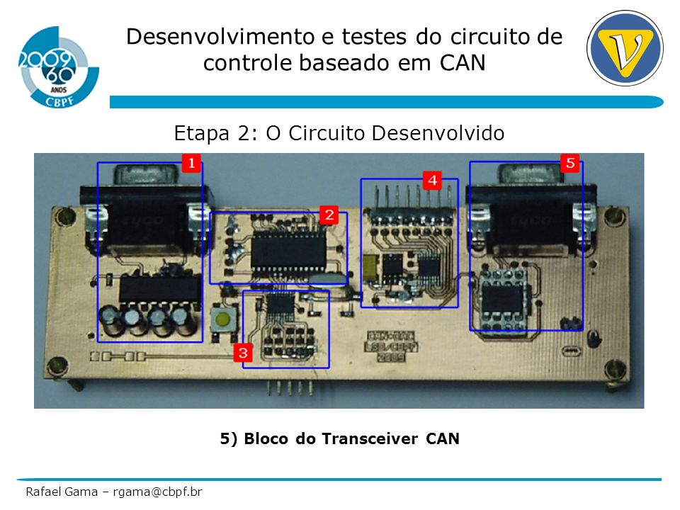 Desenvolvimento e testes do circuito de controle baseado em CAN Rafael Gama – rgama@cbpf.br Etapa 2: O Circuito Desenvolvido 1) Bloco RS232 Transceive
