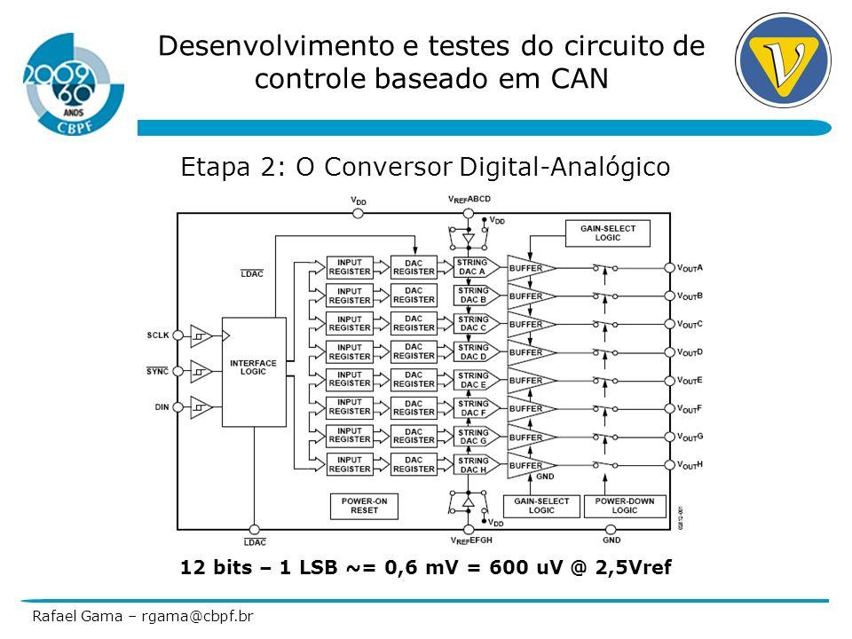 Desenvolvimento e testes do circuito de controle baseado em CAN Rafael Gama – rgama@cbpf.br Etapa 2: Software Desenvolvido Firmware para o MCU Biblioteca de Funções Controle total do DAC MCC18 (Students Ed.)