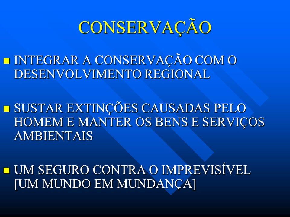 CONSERVAÇÃO INTEGRAR A CONSERVAÇÃO COM O DESENVOLVIMENTO REGIONAL INTEGRAR A CONSERVAÇÃO COM O DESENVOLVIMENTO REGIONAL SUSTAR EXTINÇÕES CAUSADAS PELO