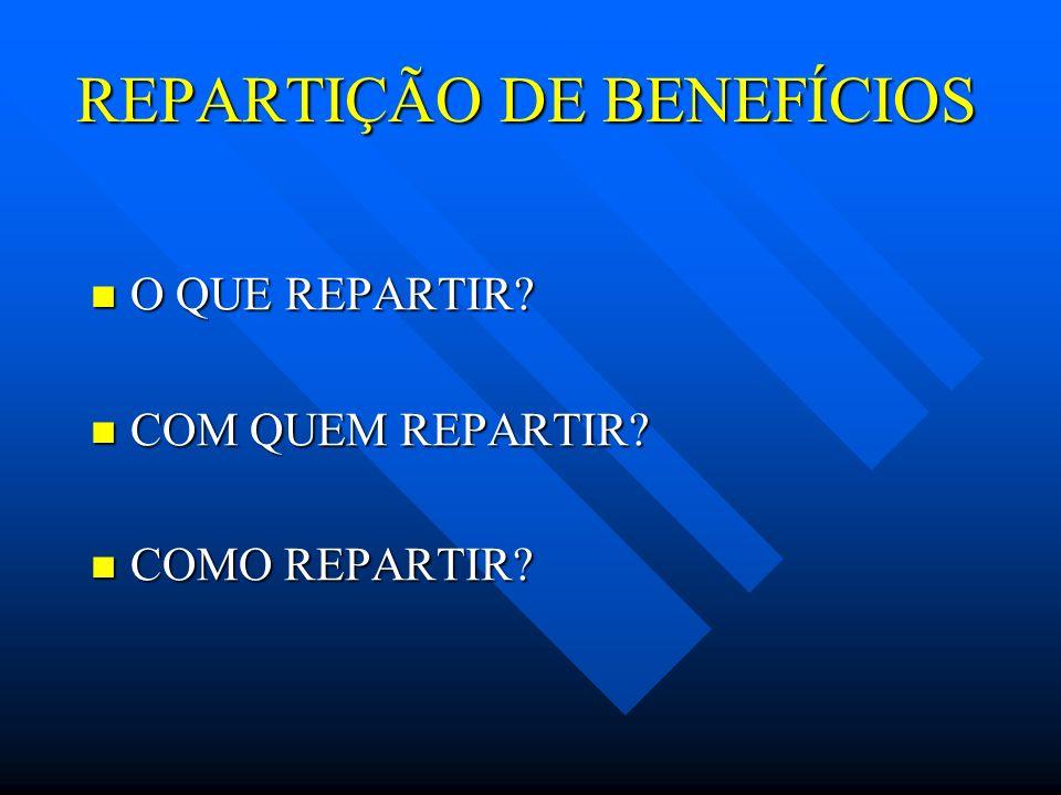 REPARTIÇÃO DE BENEFÍCIOS O QUE REPARTIR? O QUE REPARTIR? COM QUEM REPARTIR? COM QUEM REPARTIR? COMO REPARTIR? COMO REPARTIR?