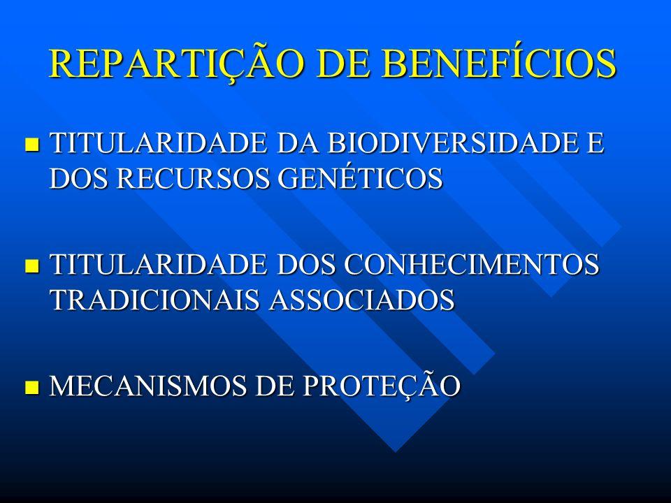 REPARTIÇÃO DE BENEFÍCIOS TITULARIDADE DA BIODIVERSIDADE E DOS RECURSOS GENÉTICOS TITULARIDADE DA BIODIVERSIDADE E DOS RECURSOS GENÉTICOS TITULARIDADE
