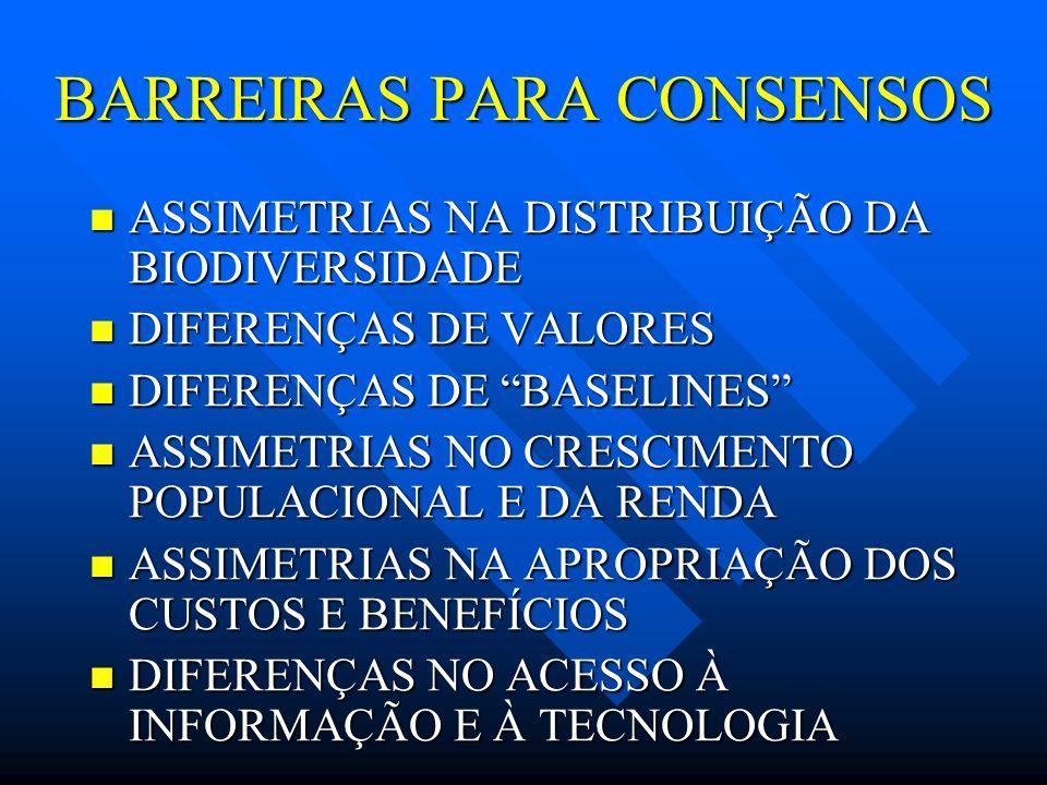 BARREIRAS PARA CONSENSOS ASSIMETRIAS NA DISTRIBUIÇÃO DA BIODIVERSIDADE ASSIMETRIAS NA DISTRIBUIÇÃO DA BIODIVERSIDADE DIFERENÇAS DE VALORES DIFERENÇAS