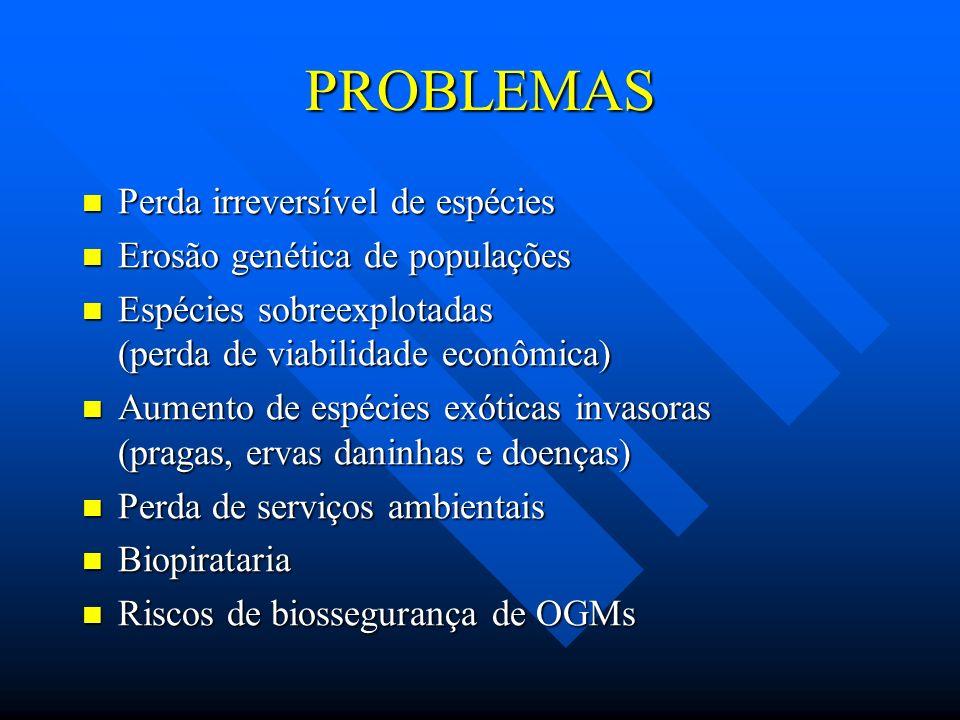 PROBLEMAS Perda irreversível de espécies Perda irreversível de espécies Erosão genética de populações Erosão genética de populações Espécies sobreexpl