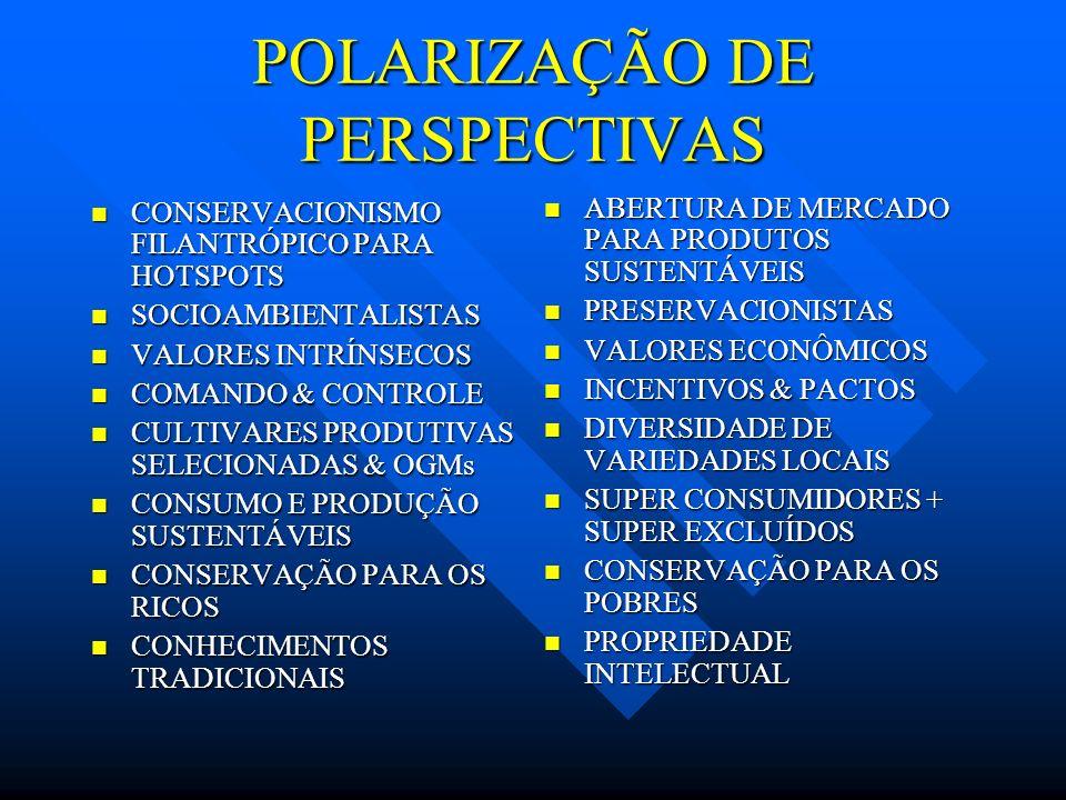 POLARIZAÇÃO DE PERSPECTIVAS CONSERVACIONISMO FILANTRÓPICO PARA HOTSPOTS CONSERVACIONISMO FILANTRÓPICO PARA HOTSPOTS SOCIOAMBIENTALISTAS SOCIOAMBIENTAL