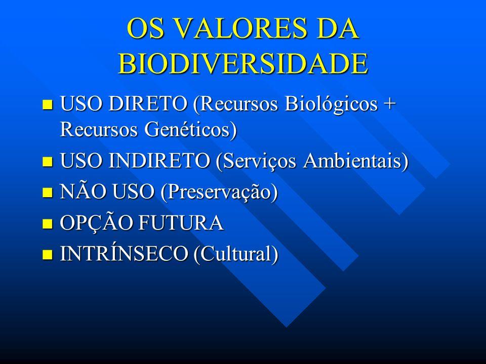 OS VALORES DA BIODIVERSIDADE USO DIRETO (Recursos Biológicos + Recursos Genéticos) USO DIRETO (Recursos Biológicos + Recursos Genéticos) USO INDIRETO