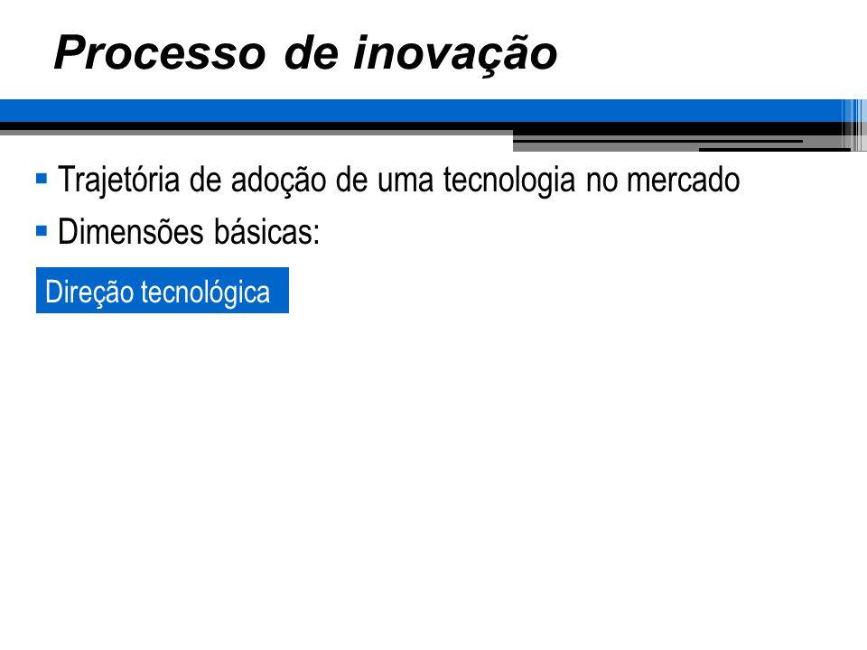 Processo de inovação Trajetória de adoção de uma tecnologia no mercado Dimensões básicas: Direção tecnológica