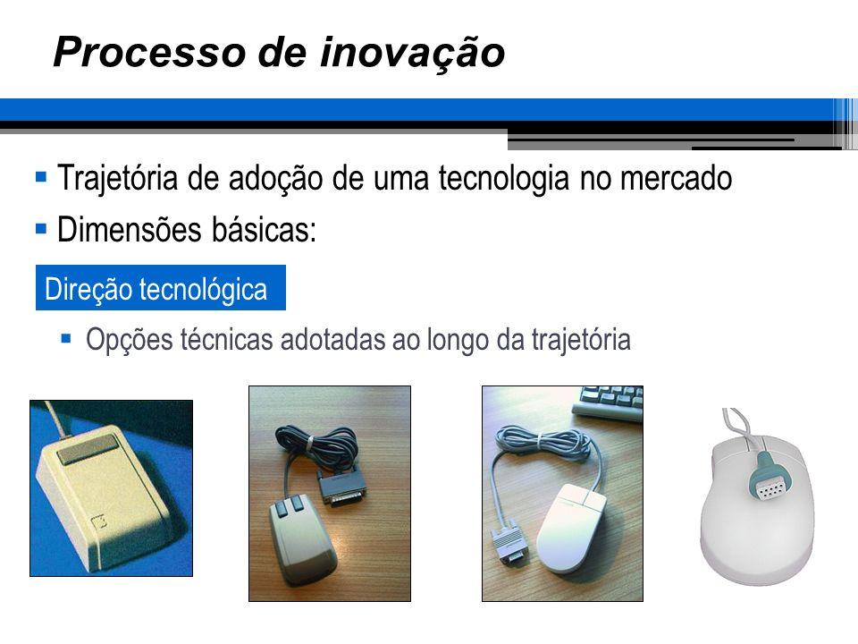 Processo de inovação Trajetória de adoção de uma tecnologia no mercado Dimensões básicas: Direção tecnológica Opções técnicas adotadas ao longo da tra