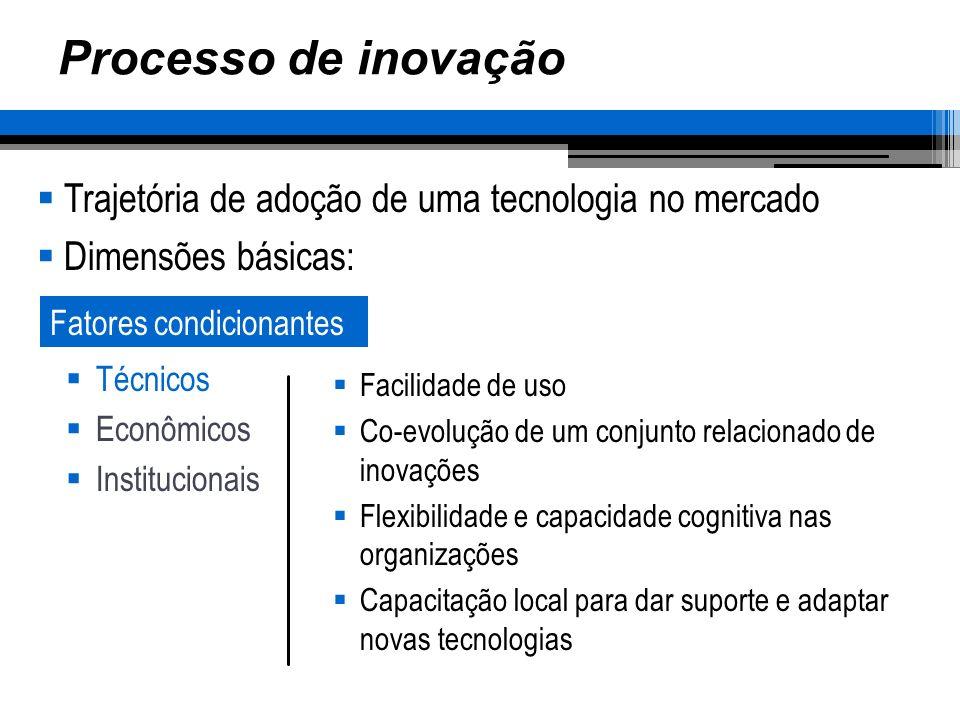 Processo de inovação Trajetória de adoção de uma tecnologia no mercado Dimensões básicas: Fatores condicionantes Técnicos Econômicos Institucionais Fa