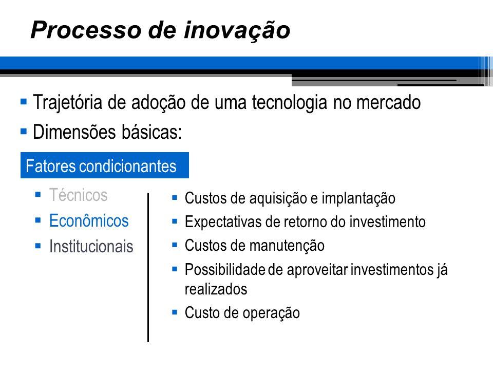 Processo de inovação Trajetória de adoção de uma tecnologia no mercado Dimensões básicas: Fatores condicionantes Técnicos Econômicos Institucionais Cu