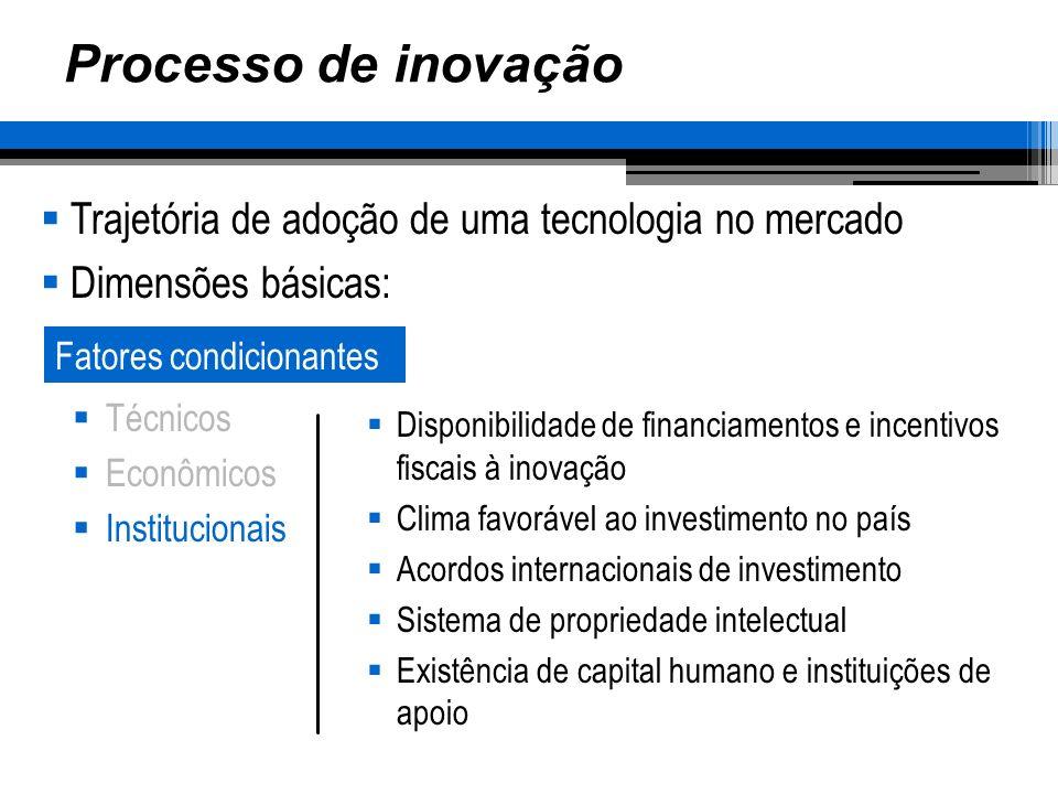 Processo de inovação Trajetória de adoção de uma tecnologia no mercado Dimensões básicas: Fatores condicionantes Técnicos Econômicos Institucionais Di