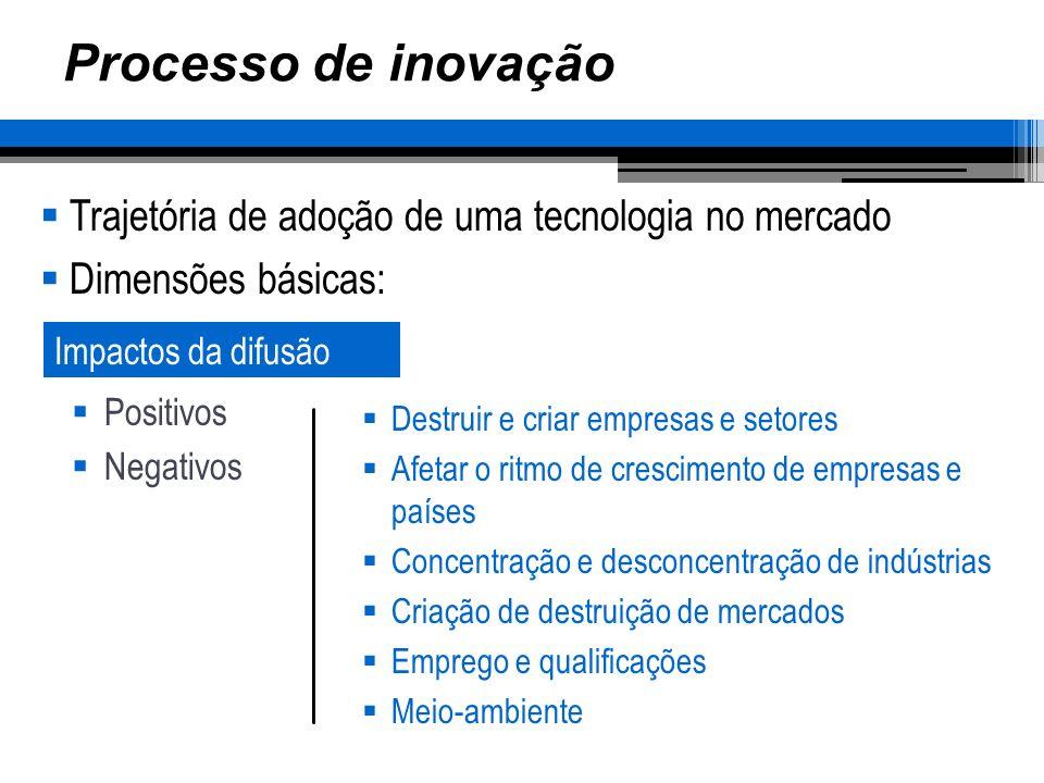 Processo de inovação Trajetória de adoção de uma tecnologia no mercado Dimensões básicas: Impactos da difusão Positivos Negativos Destruir e criar emp