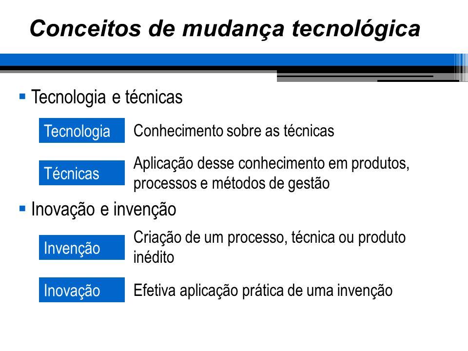 Conceitos de mudança tecnológica Tecnologia e técnicas Inovação e invenção Tecnologia Conhecimento sobre as técnicas Técnicas Aplicação desse conhecim