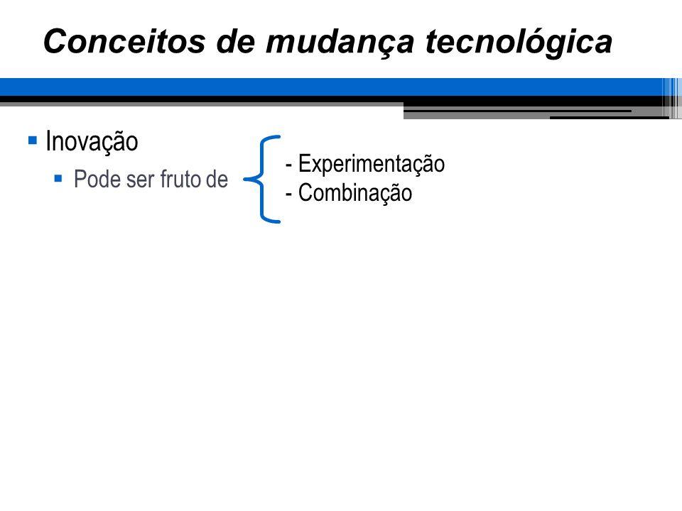 Conceitos de mudança tecnológica Inovação Pode ser fruto de - Experimentação - Combinação