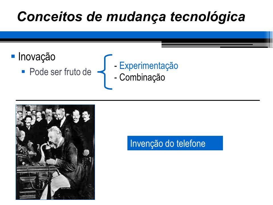 Conceitos de mudança tecnológica Inovação Pode ser fruto de - Experimentação - Combinação Invenção do telefone