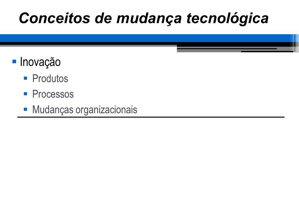 Conceitos de mudança tecnológica Inovação Produtos Processos Mudanças organizacionais