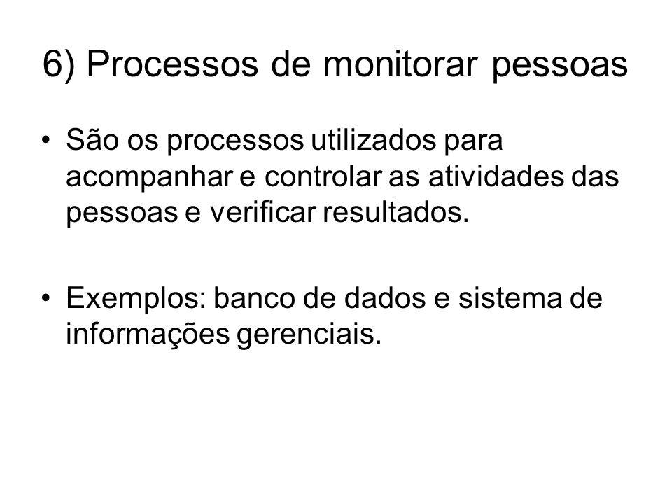 6) Processos de monitorar pessoas São os processos utilizados para acompanhar e controlar as atividades das pessoas e verificar resultados. Exemplos: