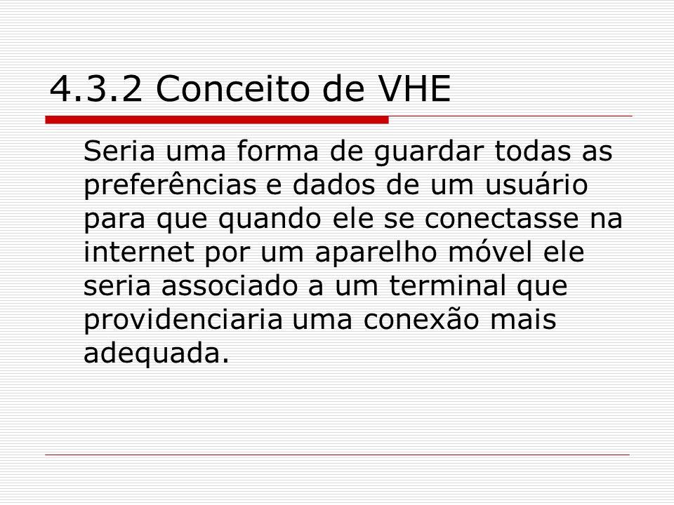 4.3.2 Conceito de VHE Seria uma forma de guardar todas as preferências e dados de um usuário para que quando ele se conectasse na internet por um apar