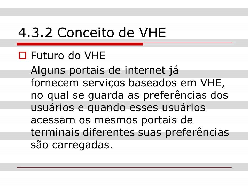 4.3.2 Conceito de VHE Futuro do VHE Alguns portais de internet já fornecem serviços baseados em VHE, no qual se guarda as preferências dos usuários e
