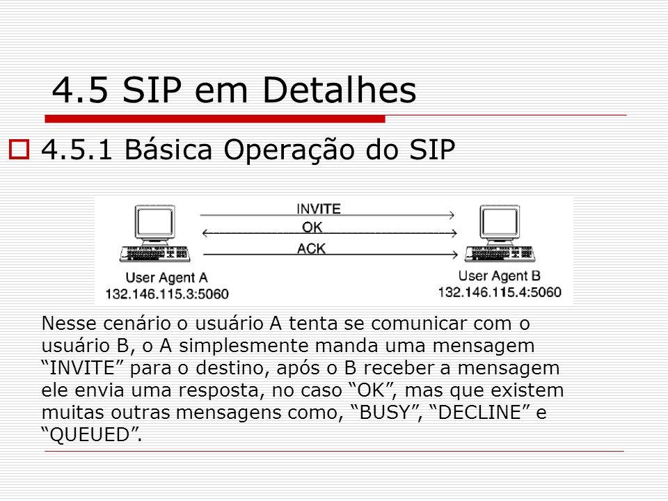 4.5 SIP em Detalhes 4.5.1 Básica Operação do SIP Nesse cenário o usuário A tenta se comunicar com o usuário B, o A simplesmente manda uma mensagem INV