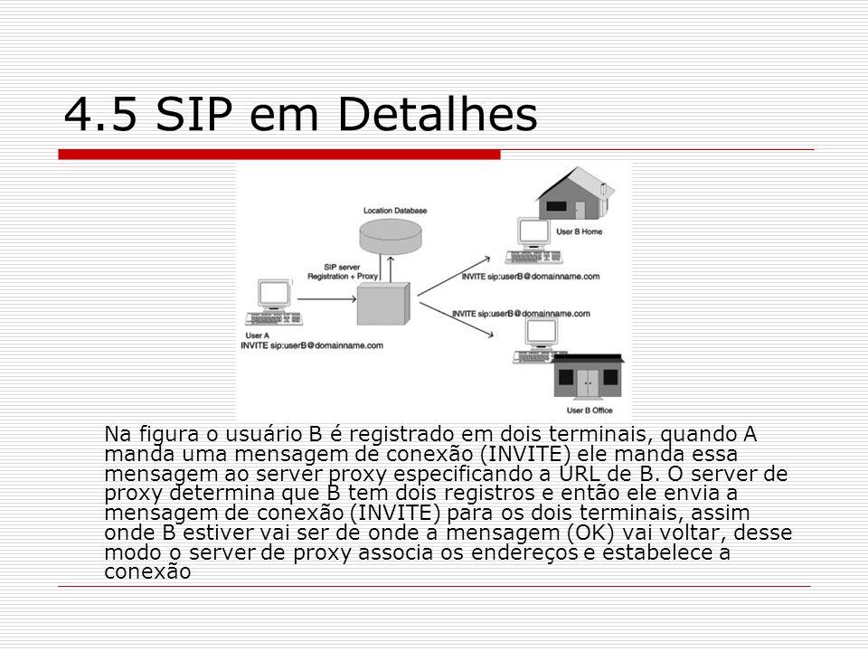 4.5 SIP em Detalhes Na figura o usuário B é registrado em dois terminais, quando A manda uma mensagem de conexão (INVITE) ele manda essa mensagem ao s