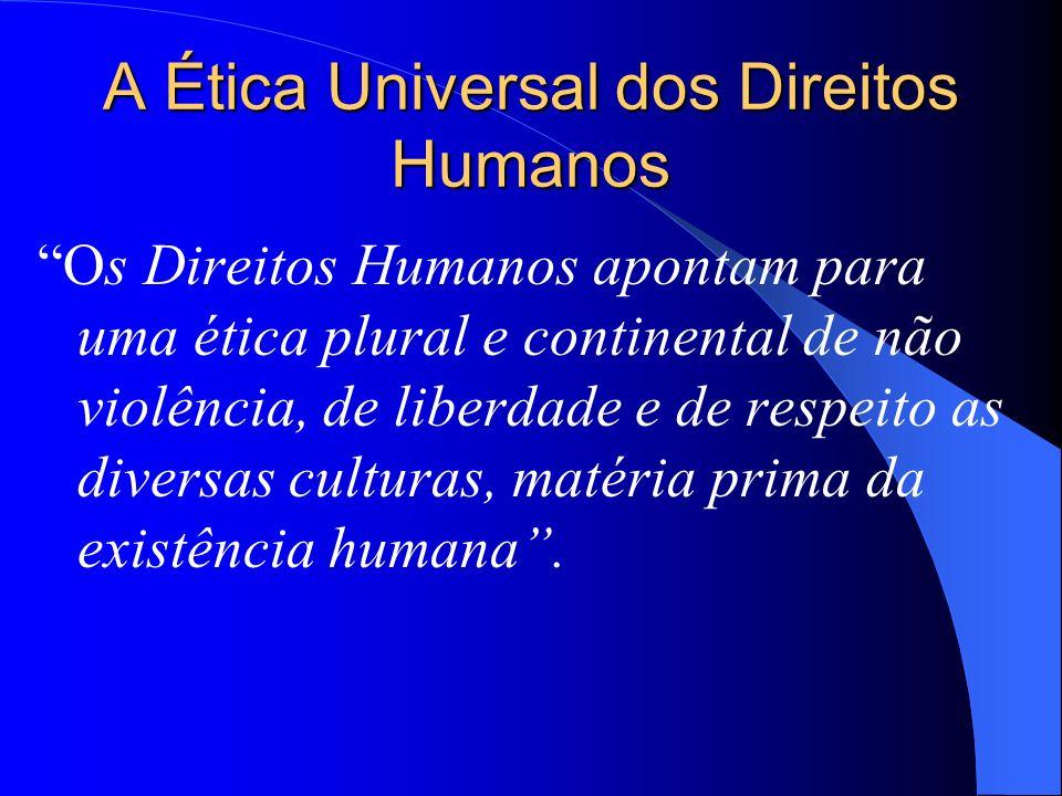 É Dever de Quem? As instituições, respeito a condição peculiar, não discriminação A sociedade, a participação na vida comunitária A família, o afeto e