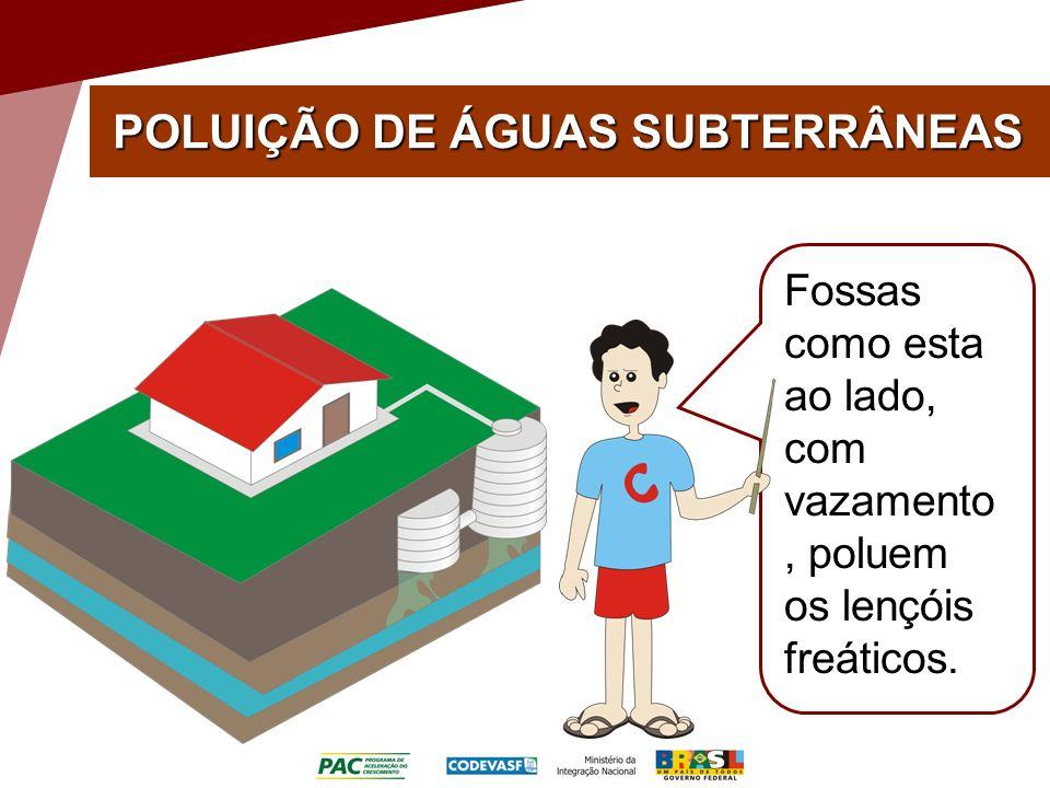 POLUIÇÃO DE ÁGUAS SUBTERRÂNEAS Fossas como esta ao lado, com vazamento, poluem os lençóis freáticos.
