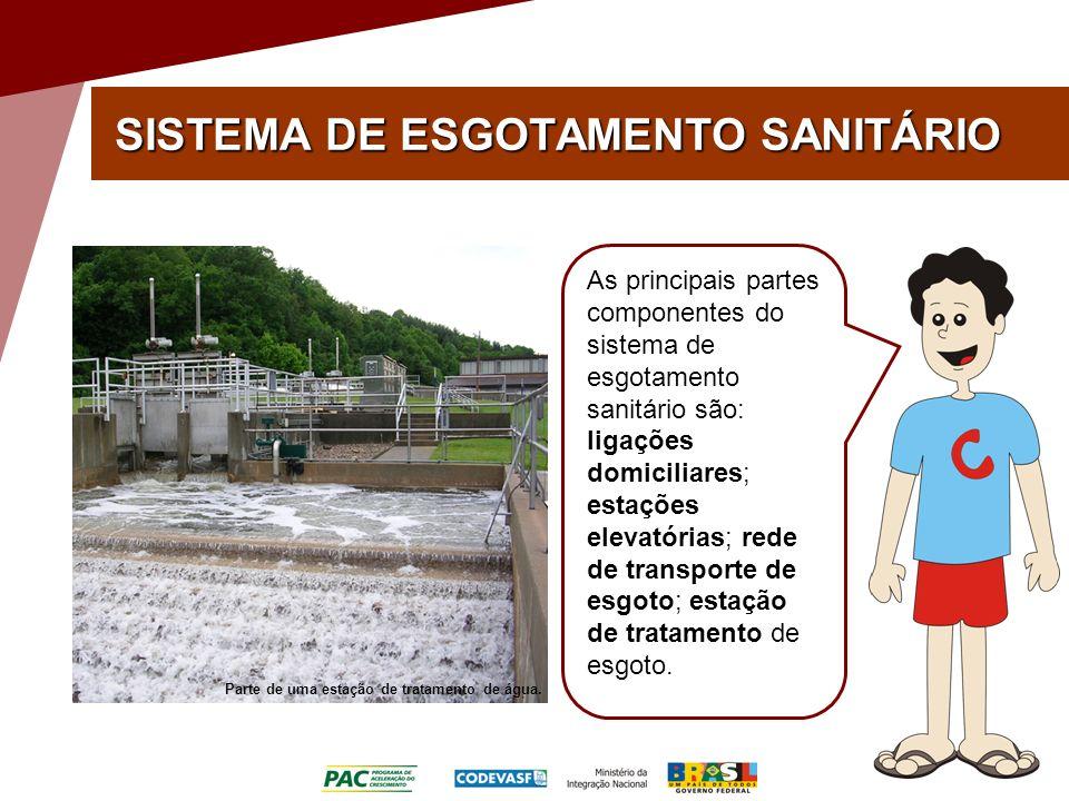 SISTEMA DE ESGOTAMENTO SANITÁRIO Parte de uma estação de tratamento de água. As principais partes componentes do sistema de esgotamento sanitário são: