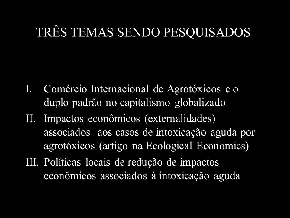 TRÊS TEMAS SENDO PESQUISADOS I.Comércio Internacional de Agrotóxicos e o duplo padrão no capitalismo globalizado II.Impactos econômicos (externalidade