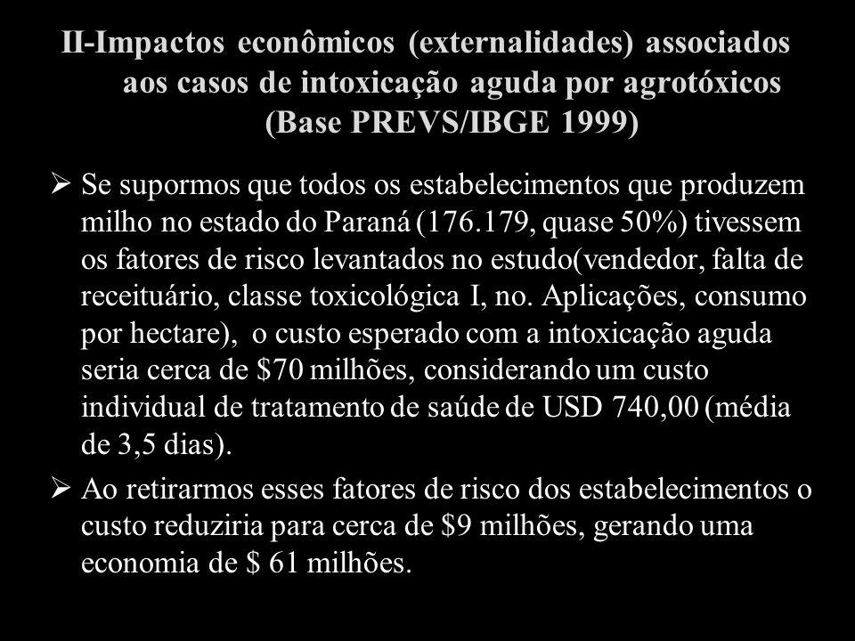 II-Impactos econômicos (externalidades) associados aos casos de intoxicação aguda por agrotóxicos (Base PREVS/IBGE 1999) Se supormos que todos os esta