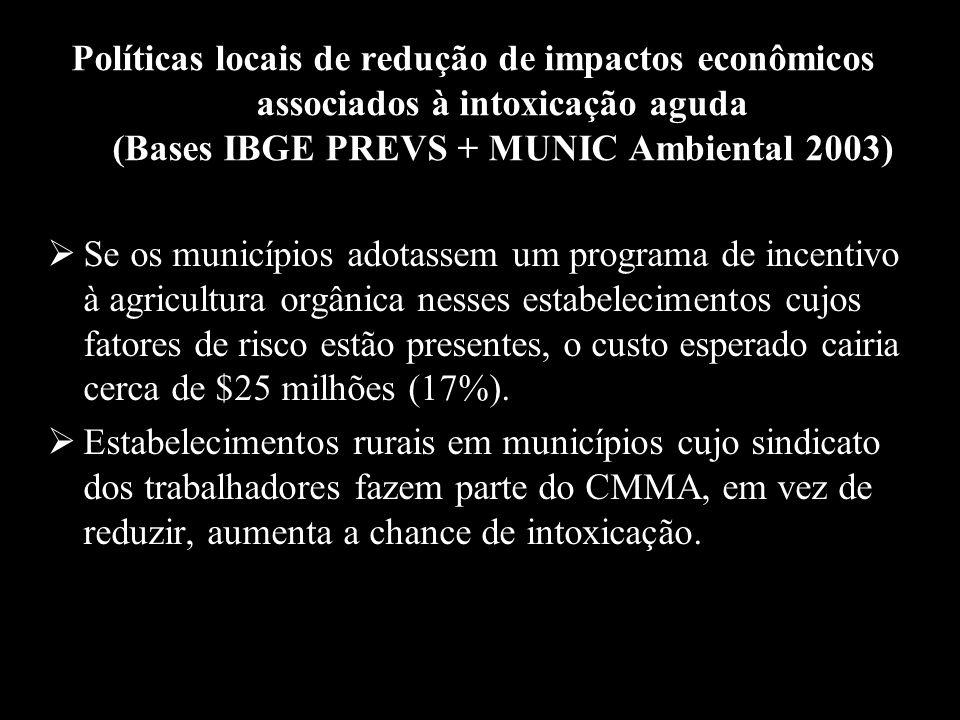 Políticas locais de redução de impactos econômicos associados à intoxicação aguda (Bases IBGE PREVS + MUNIC Ambiental 2003) Se os municípios adotassem
