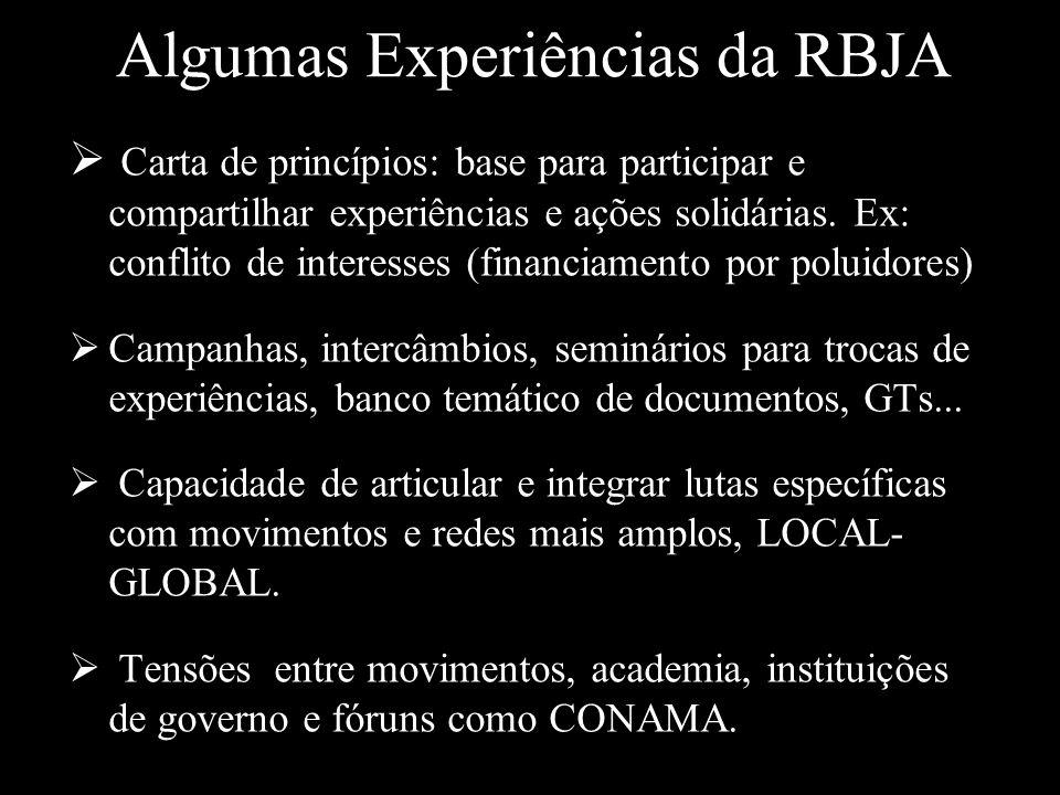 Algumas Experiências da RBJA Carta de princípios: base para participar e compartilhar experiências e ações solidárias. Ex: conflito de interesses (fin