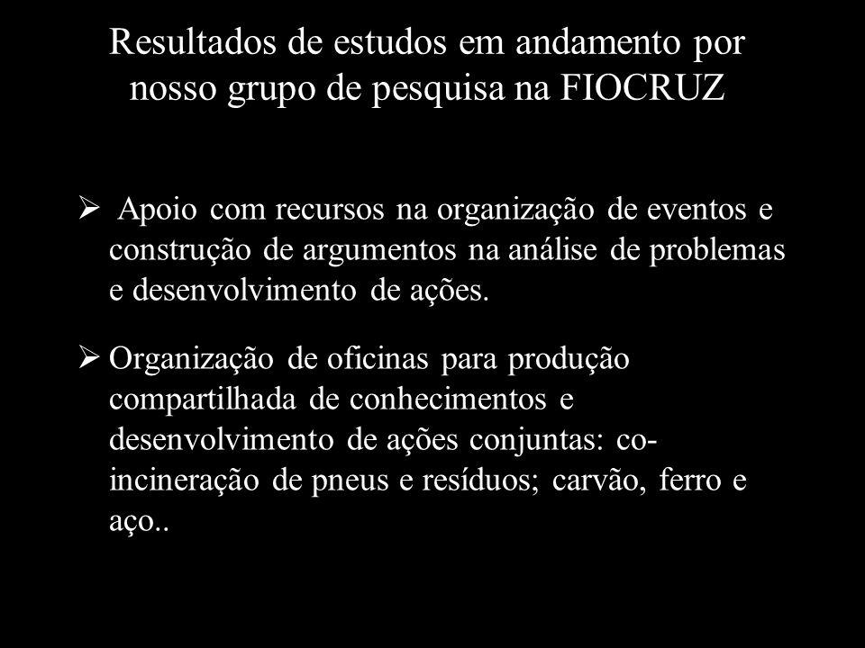 Resultados de estudos em andamento por nosso grupo de pesquisa na FIOCRUZ Apoio com recursos na organização de eventos e construção de argumentos na a