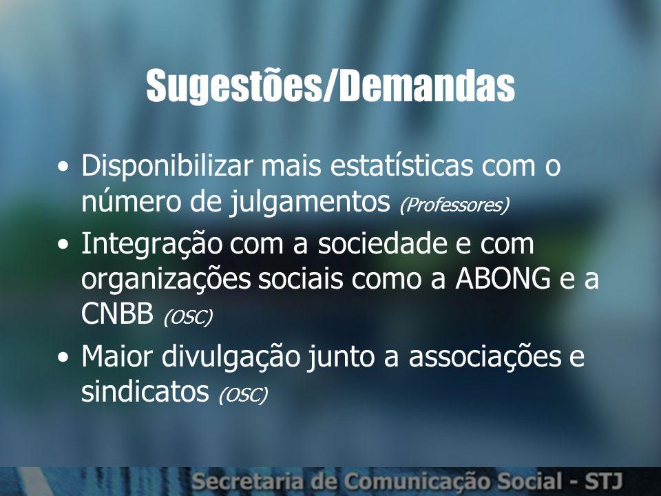 Sugestões/Demandas Disponibilizar mais estatísticas com o número de julgamentos (Professores) Integração com a sociedade e com organizações sociais como a ABONG e a CNBB (OSC) Maior divulgação junto a associações e sindicatos (OSC)