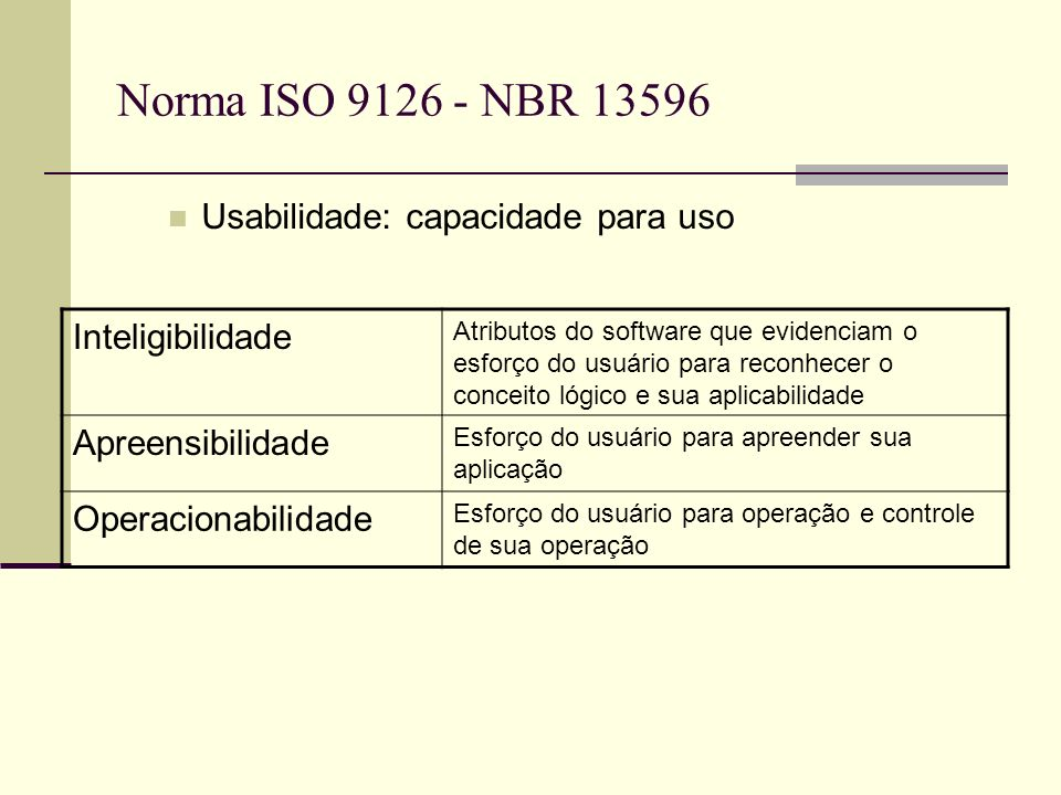 Norma ISO 9126 - NBR 13596 Usabilidade: capacidade para uso Inteligibilidade Atributos do software que evidenciam o esforço do usuário para reconhecer o conceito lógico e sua aplicabilidade Apreensibilidade Esforço do usuário para apreender sua aplicação Operacionabilidade Esforço do usuário para operação e controle de sua operação