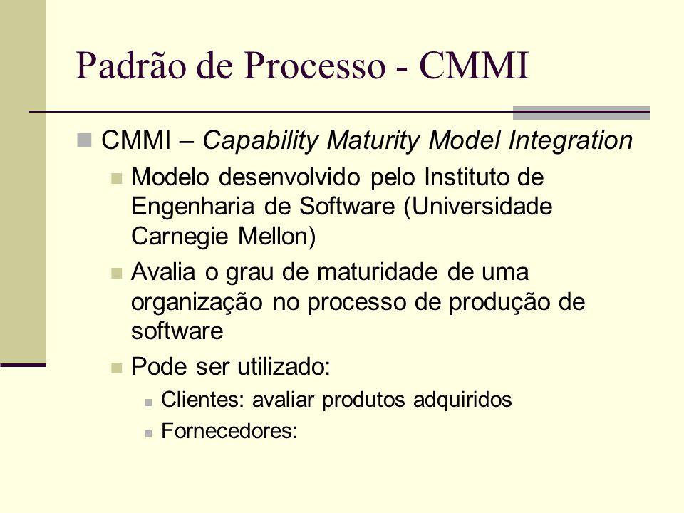 Padrão de Processo - CMMI CMMI – Capability Maturity Model Integration Modelo desenvolvido pelo Instituto de Engenharia de Software (Universidade Carnegie Mellon) Avalia o grau de maturidade de uma organização no processo de produção de software Pode ser utilizado: Clientes: avaliar produtos adquiridos Fornecedores: