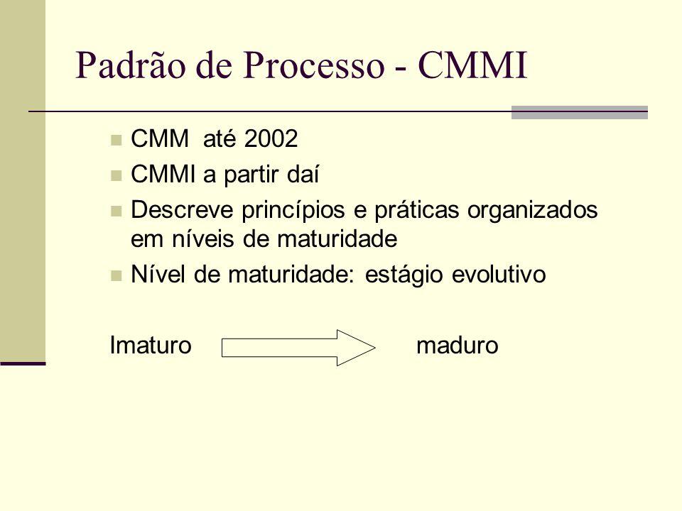 Padrão de Processo - CMMI CMM até 2002 CMMI a partir daí Descreve princípios e práticas organizados em níveis de maturidade Nível de maturidade: estágio evolutivo Imaturo maduro