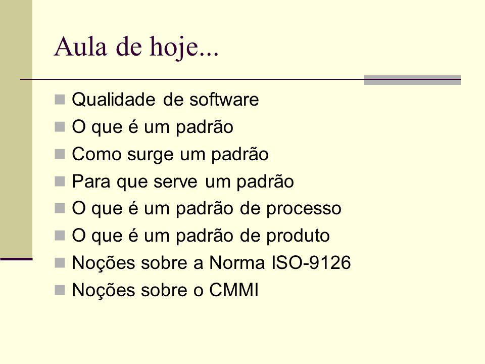 Aula de hoje... Qualidade de software O que é um padrão Como surge um padrão Para que serve um padrão O que é um padrão de processo O que é um padrão
