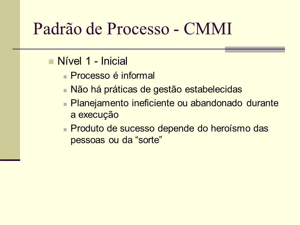 Padrão de Processo - CMMI Nível 1 - Inicial Processo é informal Não há práticas de gestão estabelecidas Planejamento ineficiente ou abandonado durante
