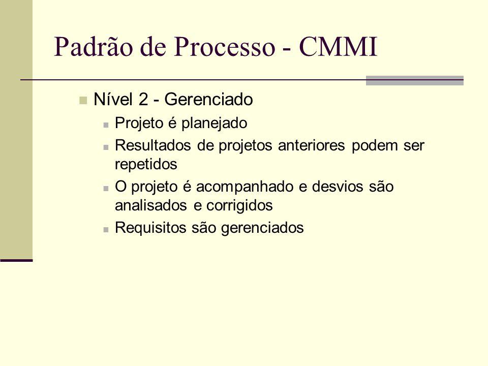 Padrão de Processo - CMMI Nível 2 - Gerenciado Projeto é planejado Resultados de projetos anteriores podem ser repetidos O projeto é acompanhado e desvios são analisados e corrigidos Requisitos são gerenciados