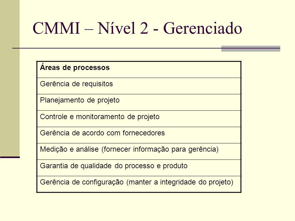 CMMI – Nível 2 - Gerenciado Áreas de processos Gerência de requisitos Planejamento de projeto Controle e monitoramento de projeto Gerência de acordo com fornecedores Medição e análise (fornecer informação para gerência) Garantia de qualidade do processo e produto Gerência de configuração (manter a integridade do projeto)
