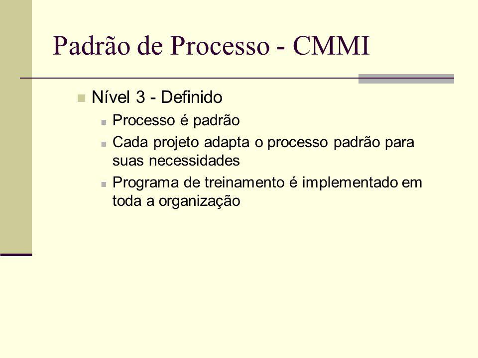 Padrão de Processo - CMMI Nível 3 - Definido Processo é padrão Cada projeto adapta o processo padrão para suas necessidades Programa de treinamento é implementado em toda a organização