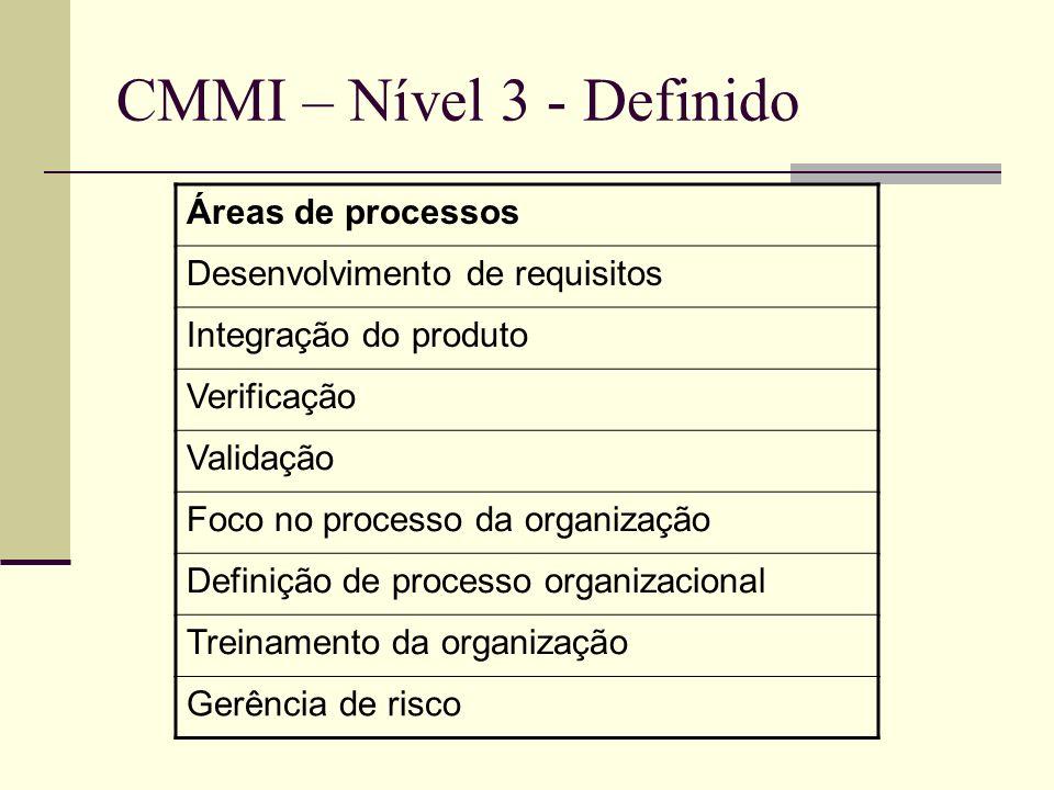 CMMI – Nível 3 - Definido Áreas de processos Desenvolvimento de requisitos Integração do produto Verificação Validação Foco no processo da organização Definição de processo organizacional Treinamento da organização Gerência de risco