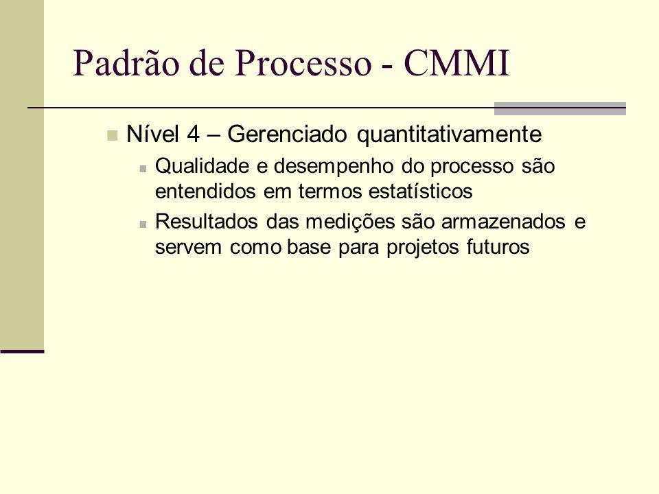 Padrão de Processo - CMMI Nível 4 – Gerenciado quantitativamente Qualidade e desempenho do processo são entendidos em termos estatísticos Resultados das medições são armazenados e servem como base para projetos futuros