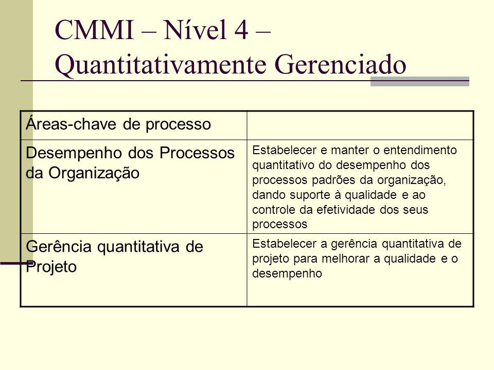 CMMI – Nível 4 – Quantitativamente Gerenciado Áreas-chave de processo Desempenho dos Processos da Organização Estabelecer e manter o entendimento quan