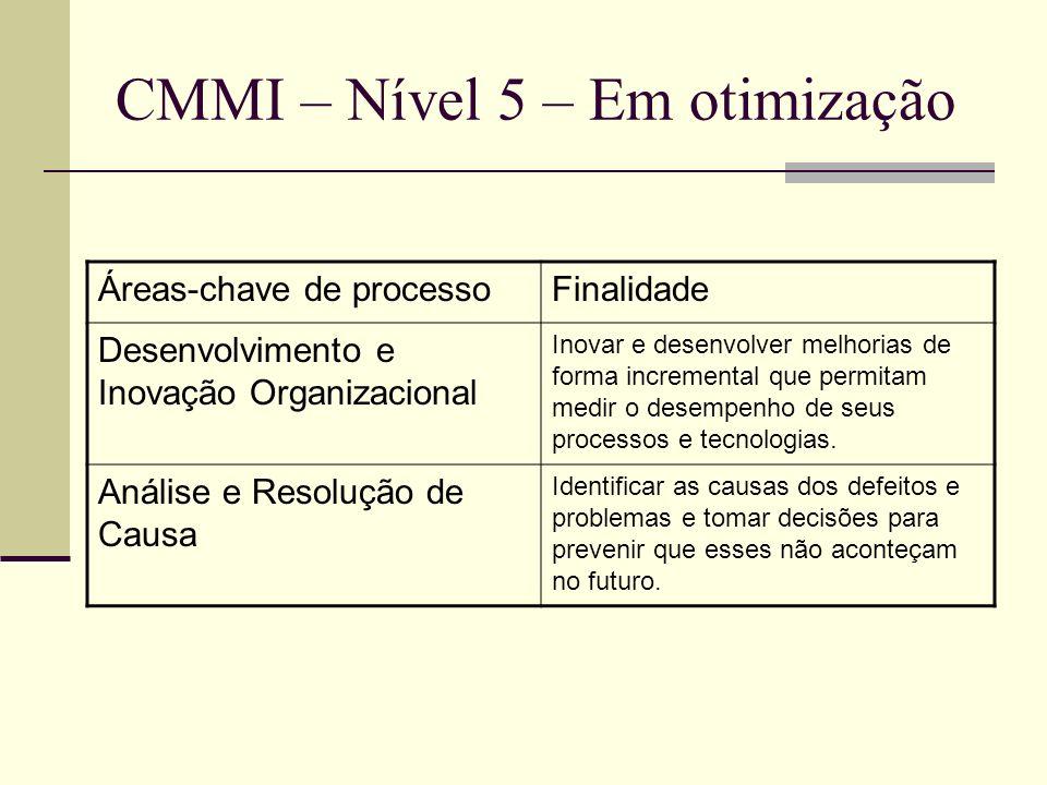 CMMI – Nível 5 – Em otimização Áreas-chave de processoFinalidade Desenvolvimento e Inovação Organizacional Inovar e desenvolver melhorias de forma incremental que permitam medir o desempenho de seus processos e tecnologias.