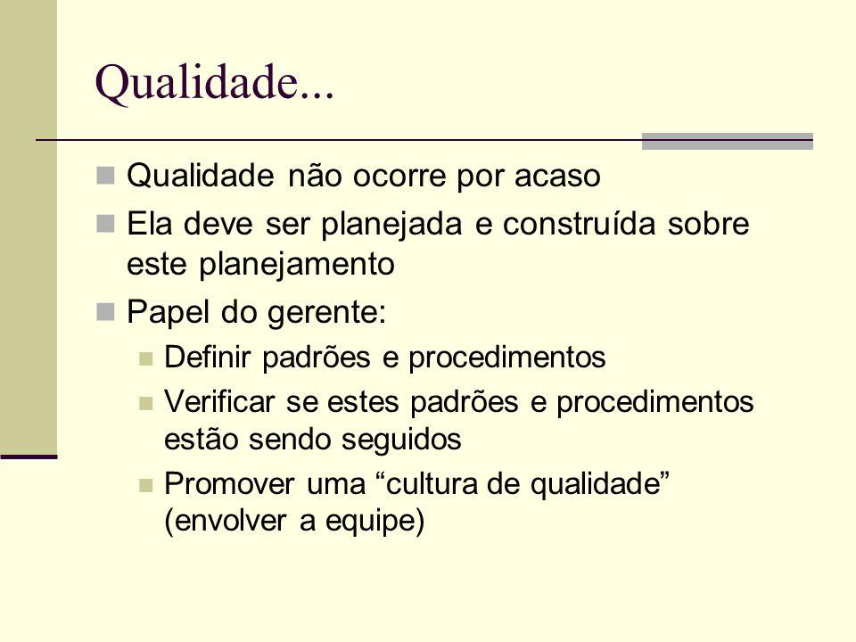 Qualidade... Qualidade não ocorre por acaso Ela deve ser planejada e construída sobre este planejamento Papel do gerente: Definir padrões e procedimen
