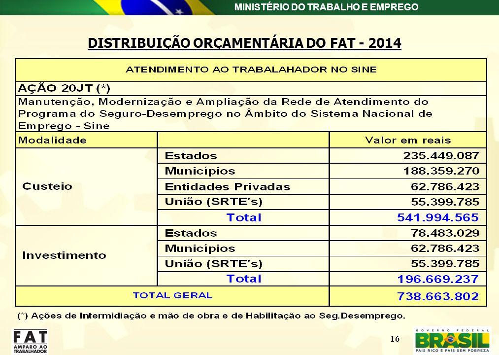 MINISTÉRIO DO TRABALHO E EMPREGO 16 DISTRIBUIÇÃO ORÇAMENTÁRIA DO FAT - 2014