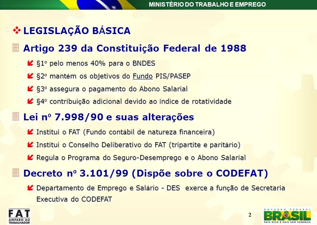 MINISTÉRIO DO TRABALHO E EMPREGO 2 LEGISLA Ç ÃO B Á SICA Artigo 239 da Constitui ç ão Federal de 1988 §1 º pelo menos 40% para o BNDES §1 º pelo menos