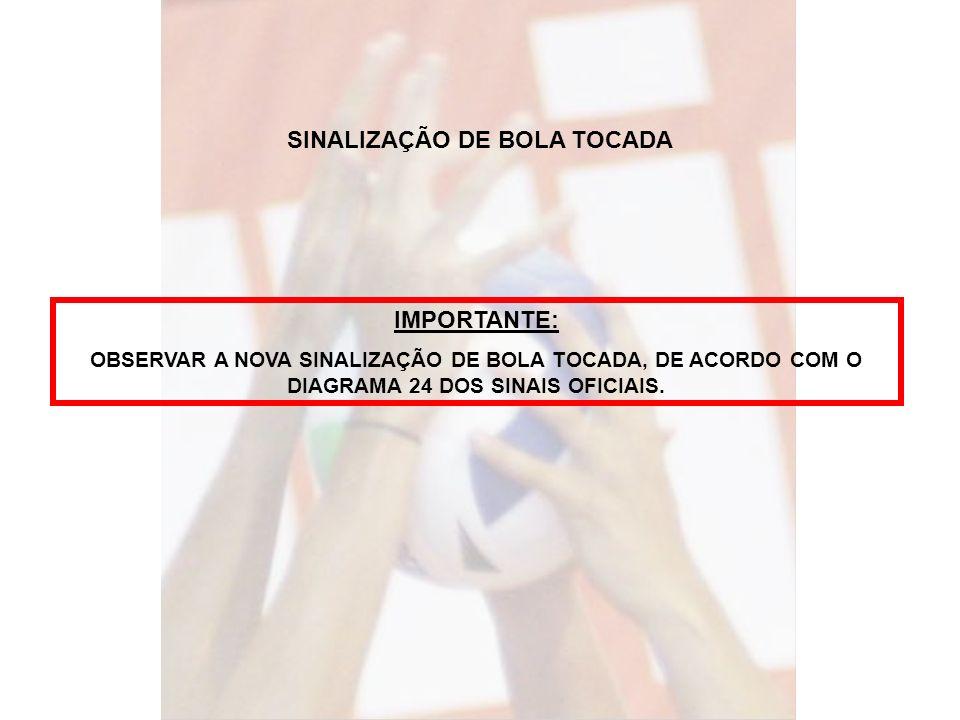 IMPORTANTE: OBSERVAR A NOVA SINALIZAÇÃO DE BOLA TOCADA, DE ACORDO COM O DIAGRAMA 24 DOS SINAIS OFICIAIS. SINALIZAÇÃO DE BOLA TOCADA