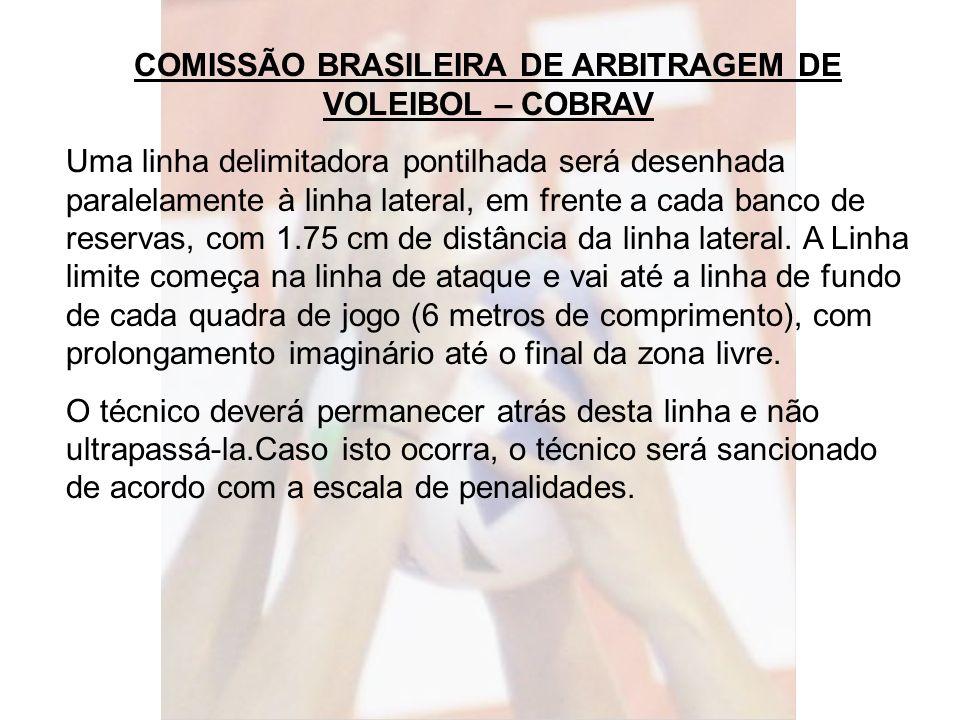 COMISSÃO BRASILEIRA DE ARBITRAGEM DE VOLEIBOL – COBRAV Uma linha delimitadora pontilhada será desenhada paralelamente à linha lateral, em frente a cad